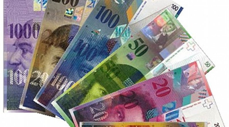 Swiss banknotes. Photo by MadGeographer, Wikipedia Commons,
