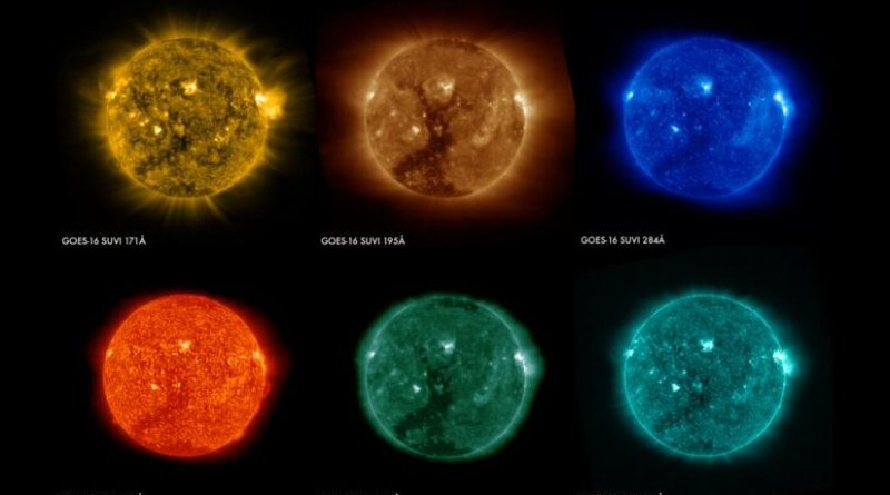 These images of the sun were captured at the same time on Jan. 29, 2017 by the six channels on the SUVI instrument on board GOES-16 and show a large coronal hole in the sun's southern hemisphere. Each channel observes the sun at a different wavelength, allowing scientists to detect a wide range of solar phenomena important for space weather forecasting. Credit NOAA