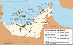 United Arab Emirates - energy infrasctructure. Source: EIA
