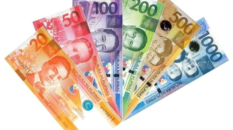 Philippine peso banknotes. Source: Wikipedia Commons.