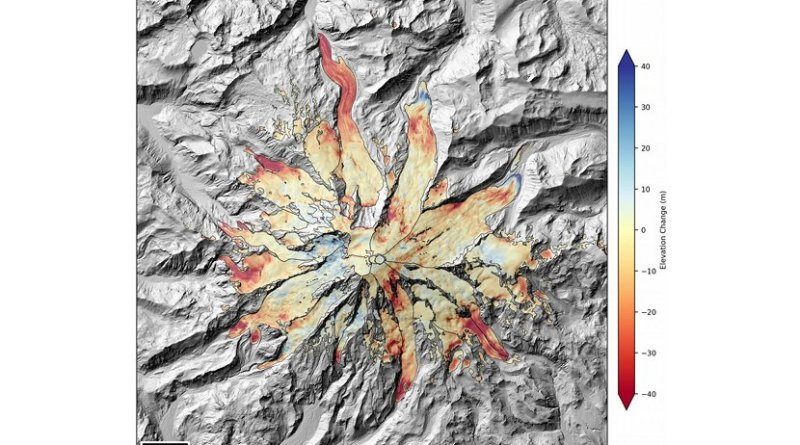 This map shows the elevation change of Mount Rainier glaciers between 1970 and 2016. The earlier observations are from USGS maps, while the recent data use the satellite stereo imaging technique. Glacier surface elevations have dropped more than 40 meters (130 feet) in some places. Credit David Shean/University of Washington