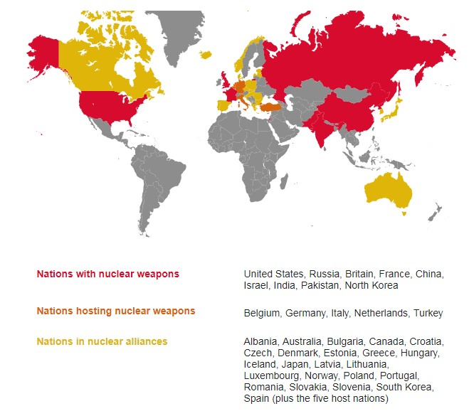 Nuclear power states: In July 2017, about two thirds of the world's nations adopted an international Treaty on the Prohibition of Nuclear Weapons to establish a way to eliminate about 15,000 nuclear weapons; nations highlighted on the map did not approve the treaty (Source: International Campaign to Abolish Nuclear Weapons)