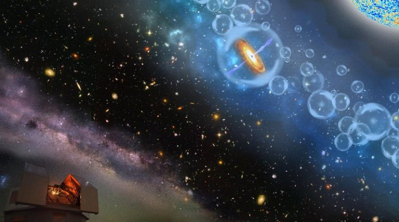 The black hole resides in a mostly neutral universe, 690 million years after the Big Bang, at a time when the first galaxies were appearing. Credit Image by Robin Dienel, courtesy of the Carnegie Institution for Science