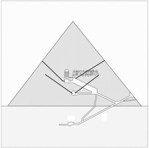 North-south section of the Great Pyramid showing (dust-filled area) the hypothetical project of the chamber, in connection with the lower southern shaft. The upper southern shaft does not intersects the chamber (as instead suggested by the section) because, when viewed in plan, it is displaced to the west with respect to the Great Gallery. Credit  Giulio Magli