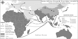 The Asia-Africa Growth Corridor: An India-Japan Arch In The Making? Focus Asia.