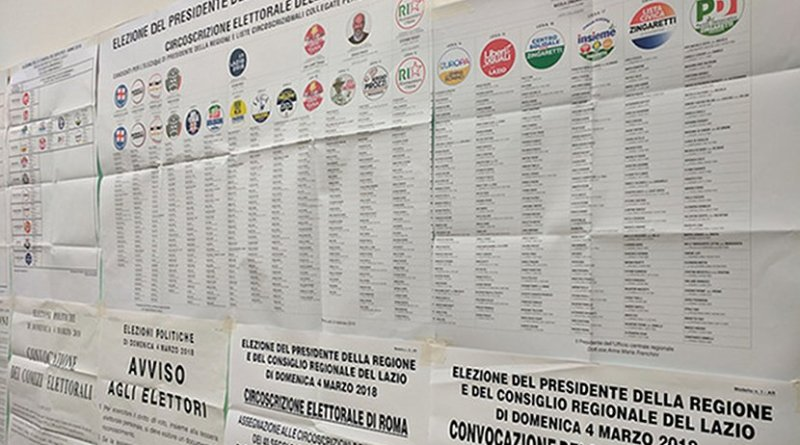 Candidate lists at a Rome polling station (4/3/2018) Photo: OSCE Parliamentary Assembly (CC BY-SA 2.0).