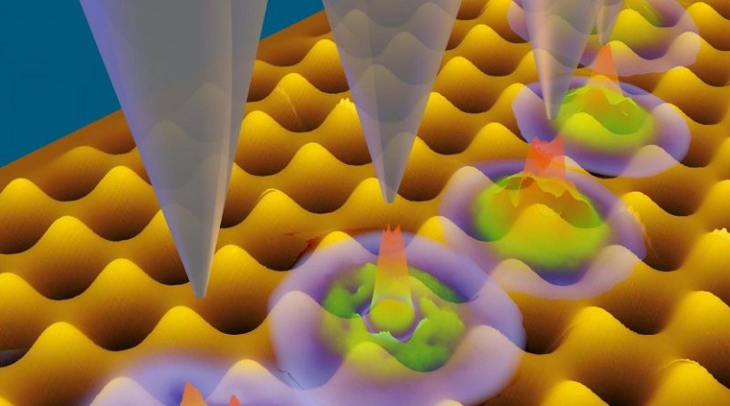 These are new kinds of quantum bits: extremely small nanostructures allow delicate control of individual electrons by fine-tuning their energy levels. Credit TU Wien