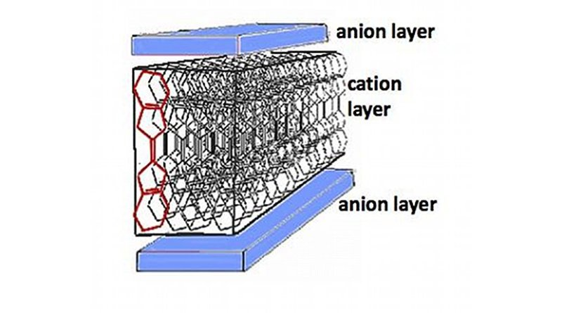 The structure of the crystal that was studied in the research; an individual molecule is highlighted in red. Credit Institute for Quantum Matter/JHU