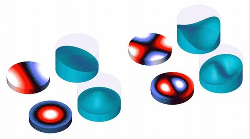 Nano-discs act as micro-resonators, trapping infrared photons and generating polaritons. When illuminated with infrared light, the discs concentrate light in a volume thousands of times smaller than is possible with standard optical materials. At such high concentrations, the polaritons oscillate like water sloshing in a glass, changing their oscillation depending on the frequency of the incident light. Credit Harvard SEAS