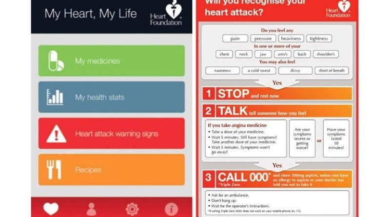 An app-based secondary prevention program targeting individuals who have known ischemic heart disease. The 'My Heart, My Life' app from the Australian Heart Foundation includes educational videos on acute coronary syndromes, and a personal health tracker. Credit National Heart Foundation of Australia