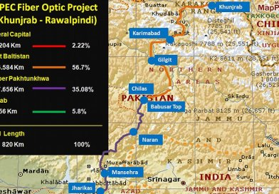 China-Pakistan CPEC Fiber Optic Project.