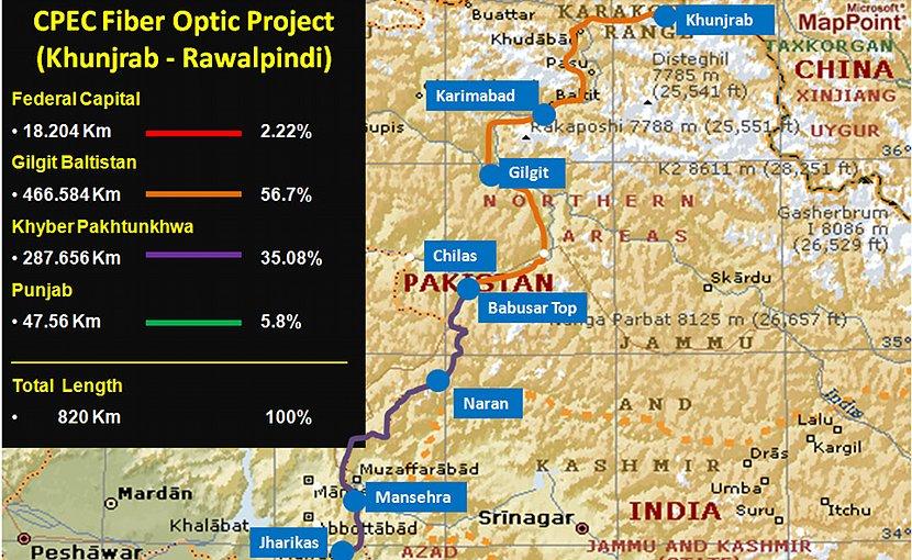 China-Pakistan CPEC Fiber Optic Project.