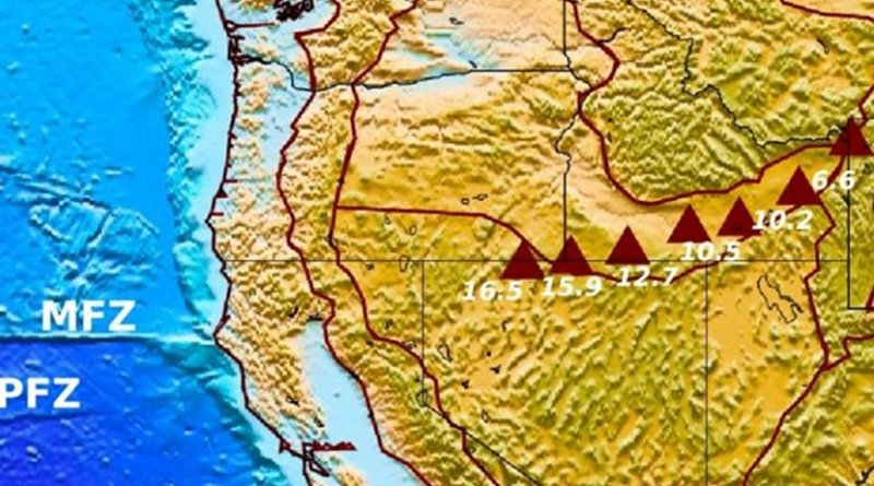 This is the location of the Yellowstone's hotspot track. The triangles indicate general locations of the Yellowstone and Snake River Plain age-progressive volcanoes with ages shown in millions of years, plotted on a topography map of the Western United States. Credit Virginia Tech
