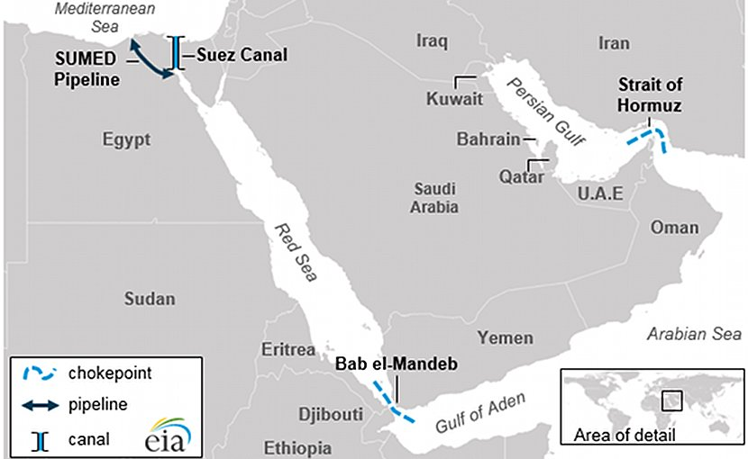 Arabian Peninsula maritime chokepoints. Source: EIA