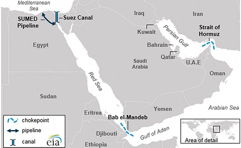 Arabian Peninsula maritime chokepoints. Source: EIA