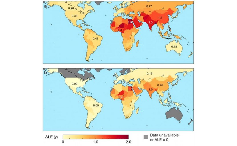 Upper panel a: How air pollution shortens human life expectancy around the world. Lower panel b: Gains in life expectancy that could be reached by meeting World Health Organization guidelines for air quality around the world. Credit Cockrell School of Engineering, The University of Texas at Austin
