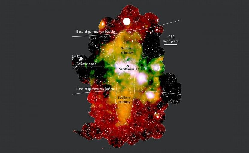 Galactic chimneys (yellow-orange areas) are centered on the supermassive black hole at the center of our galaxy. (This is a false-color image; white patches indicate spots where unrelated, bright X-ray sources have been removed from the image.) Credit Gabriele Ponti/MPE/INAF and Mark Morris/UCLA