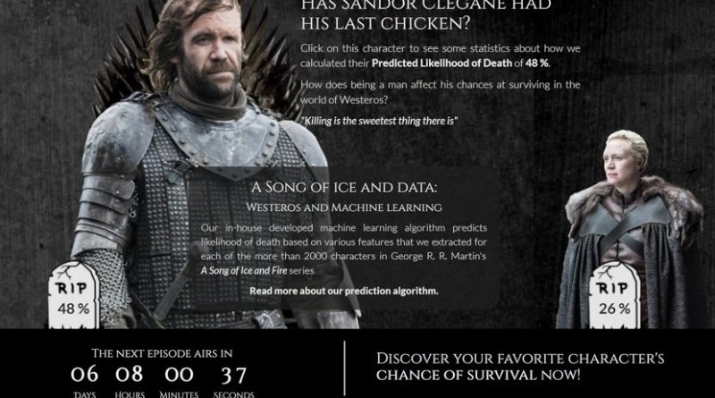 The main page of https://got.show presents two main characters and their predicted likelihood of death in the TV show. Credit GoT-Team 2019 / TUM