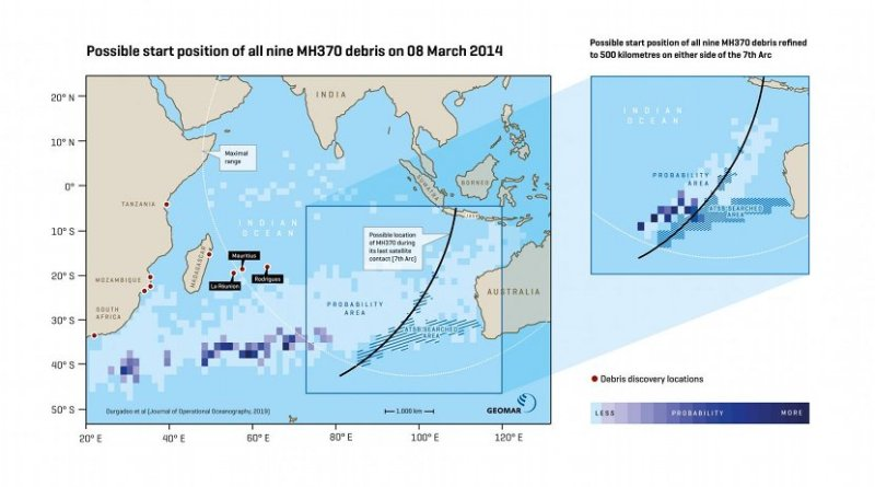 This is the possible start position of all nine MH370 debris on 8 March 2014. The detailed map on the right shows the area around the last contact of the aircraft with a satellite (7th arc) and the search area (hatched). Credit Source: C. Kersten, GEOMAR