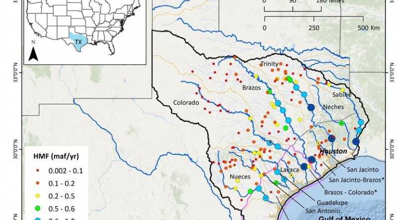 A figure showing the average amount of water produced during high flow events that passed by stream gauges in 10 major Texas rivers during wet years from 1968 - 2017. The colors of the circles correspond to the volume of water in million acre-feet. A black dot at the center of a circle indicates the gauge closest to the river outlet into the Gulf of Mexico. The grey line outlines the northern portion of the Texas Gulf Coast Aquifer. The purple line outlines the southern portion of the Texas Gulf Coastal Aquifer. Credit: Qian et al.