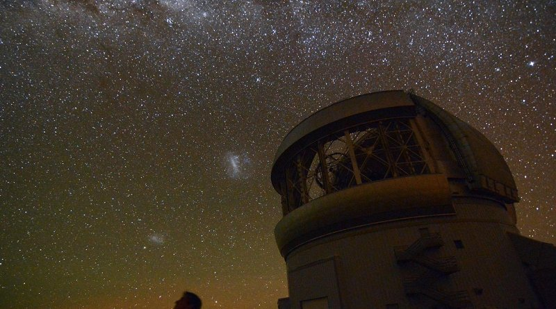 The Gemini Planet Imager is located at Gemini South Observatory in Cerro Pachón, Chile. Credit Marshall Perrin