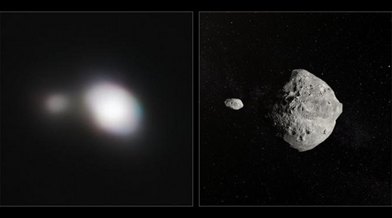 The unique capabilities of the SPHERE instrument on ESO's Very Large Telescope have enabled it to obtain the sharpest images of a double asteroid as it flew by Earth on May 25. While this double asteroid was not itself a threatening object, scientists used the opportunity to rehearse the response to a hazardous Near-Earth Object (NEO), proving that ESO's front-line technology could be critical in planetary defense. The left-hand image shows SPHERE observations of Asteroid 1999 KW4. The angular resolution in this image is equivalent to picking out a single building in New York -- from Paris. An artist's impression is also shown for comparison on the right. Credit ESO
