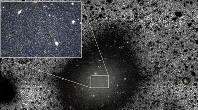 he ultra-diffuse galaxy KKS2000]04 (NGC1052-DF2), towards the constellation of Cetus, considered previously a galaxy with no dark matter. Credit: Trujillo et al. Credit Trujillo et al.