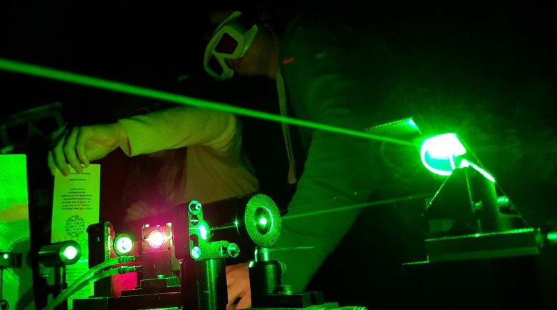 This is a set up for ultrafast spectroscopy, as used in the study. CREDIT Maxim Pchenitchnikov, University of Groningen