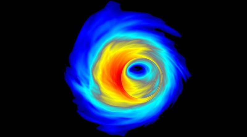 This is a simulation of an accretion disk surrounding a supermassive black hole. CREDIT Scott C. Noble