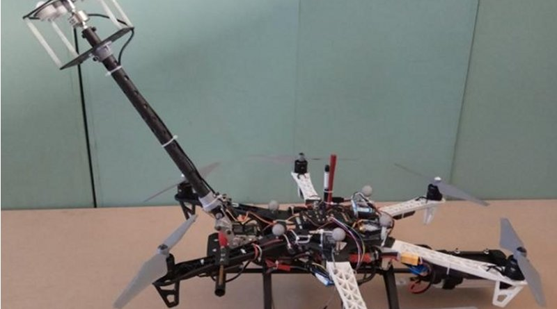 The contact aerial manipulator system CREDIT Image by MENG Xiangdong