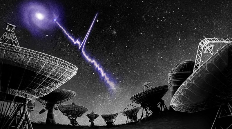An artist's conception of the localization of Fast Radio Burst 180916.J0158+65 to its host galaxy. The host galaxy image is based on real observations using the Gemini-North telescope atop Mauna Kea in Hawaii. The impulsive burst emanating from the galaxy is based on real data recorded using the 100-meter Effelsberg radio telescope in Germany. CREDIT Danielle Futselaar (artsource.nl)
