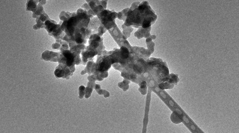 Atmospheric soot particles as seen under a transmission electron microscope are coated by organic and inorganic materials. Different particles collected from the atmosphere, even the same location and at the same time, can present very different amounts of coating from particle to particle. This heterogeneity has an effect on the ability of soot to absorb radiation. CREDIT Michigan Tech