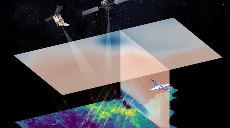 Researchers are using satellite and aircraft observations to monitor regional land carbon fluxes in near real-time, as illustrated in this artist's concept. Satellite observations of solar-induced chlorophyll fluorescence (SIF) were used to track photosynthesis and estimate corresponding changes in land surface carbon fluxes. Meanwhile, atmospheric CO2 concentrations, which are influenced by the land surface carbon fluxes, can be observed by aircraft and from space. In this illustration, the two satellites depicted from left to right are: TROPOMI (TROPOspheric Monitoring Instrument) and OCO-2 (Orbiting Carbon Observatory-2). The aircraft is the ACT-America (Atmospheric Carbon and Transport - America). CREDIT NASA/JPL-Caltech