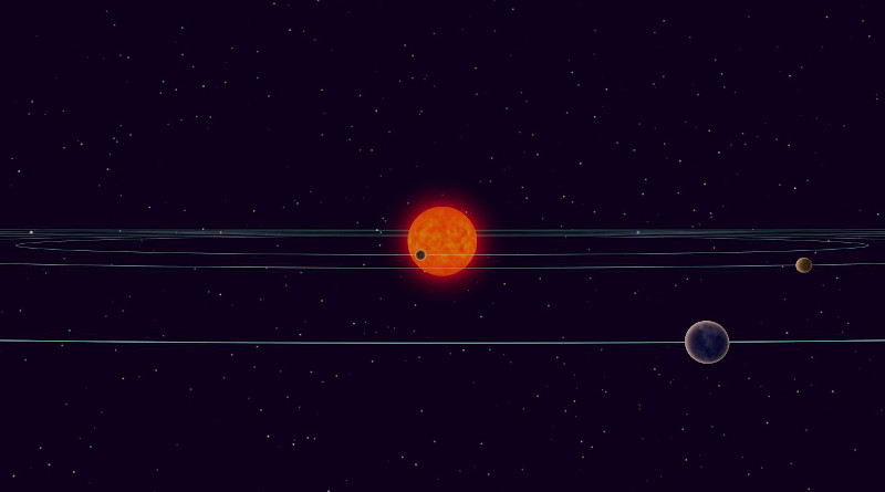 Artist's impression of the TRAPPIST-1 exoplanet system. CREDIT: NAOJ