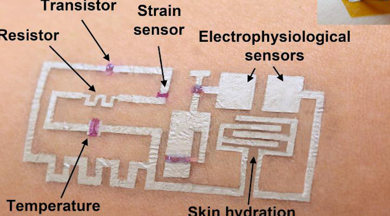 "A new form of electronics known as ""drawn-on-skin electronics"" allows multifunctional sensors and circuits to be drawn on the skin with an ink pen. CREDIT: University of Houston"