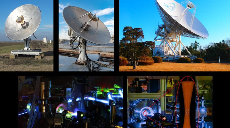 Antennas and optical lattice clocks used. Upper left: 2.4 m antenna installed at INAF, Italy. Upper middle: 2.4 m antenna installed at NICT, Japan. Upper right: 34 m antenna located at NICT, Japan. Bottom left: The ytterbium optical lattice clock operated at INRIM, Italy. Bottom right: The strontium optical lattice clock located at NICT, Japan. CREDIT National Institute of Information and Communications Technology (NICT). Except Bottom left (Credit: Istituto Nazionale di Ricerca Metrologica (INRIM))