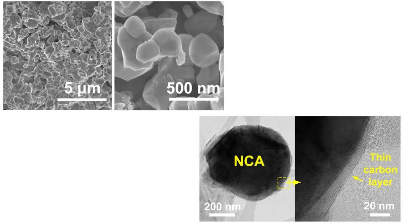 In the Journal of Vacuum Science and Technology A, researchers investigate the origins of degradation in high energy density LIB cathode materials and develop strategies for mitigating those degradation mechanisms and improving LIB performance. Figure 1: Scanning electron microscopy images of as-synthesized NCA at different magnifications. Figure 2: Transmission electron microscopy images showing the surface of the Gr-R-nNCA particles CREDIT: Jin-Myoung Lim and Norman S. Luu, Northwestern University
