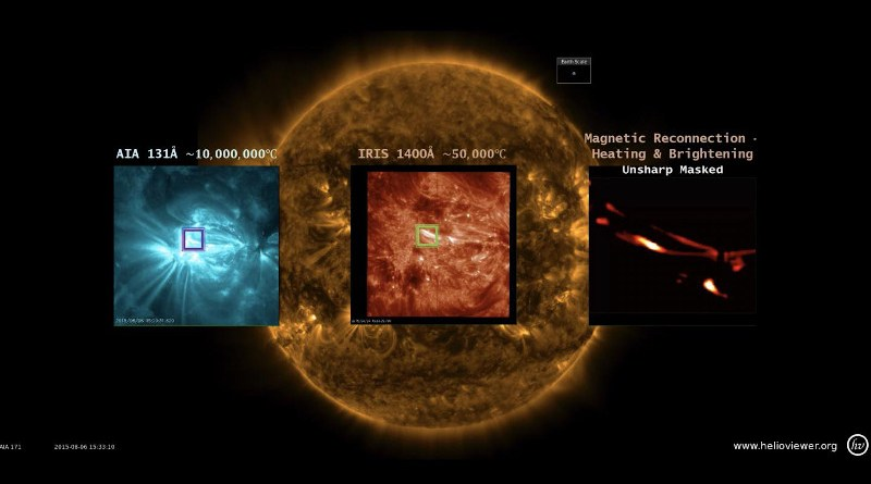 Images of the sun captured by the IRIS mission show new details of how low-lying loops of plasma are energized and may also reveal how the hot corona is created. CREDIT Rice University/NASA