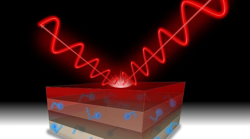 Newly developed ballistic optical materials consist of a composite of two transparent materials, creating a plasmonic material. CREDIT Evan Simmons and Kun Li