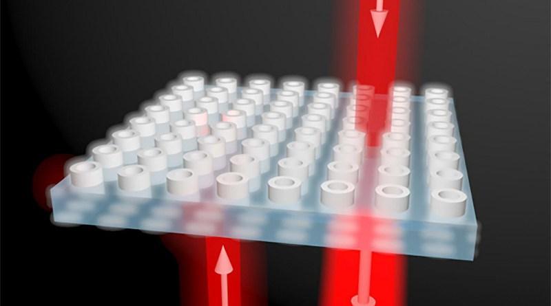 One-way light transmission. CREDIT Xuchen Wang / Aalto University