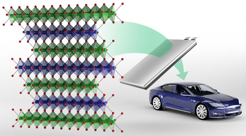 Oak Ridge National Laboratory researchers have developed a new class of cobalt-free cathodes called NFA that are being investigated for making lithium-ion batteries for electric vehicles. CREDIT Andy Sproles/ORNL, U.S. Dept. of Energy
