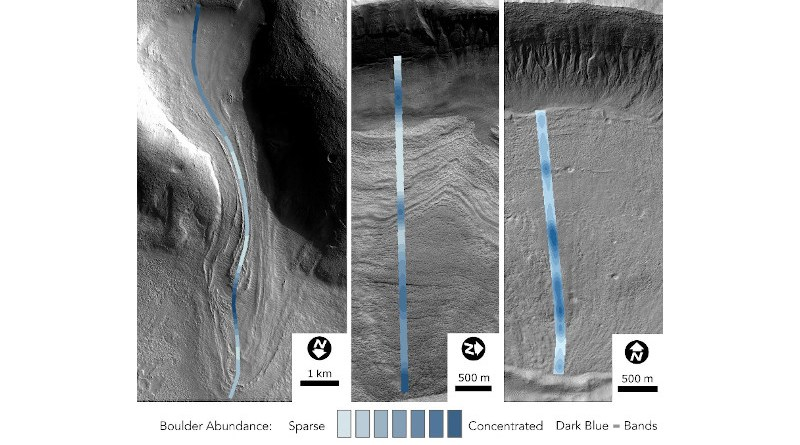 This image of a glacier on Mars shows the abundance of boulders within the ice. High-resolution imaging of the surface of Mars suggests that debris-covered glacier deposits formed during multiple punctuated episodes of ice accumulation over long timescales. Debris-covered glacial landforms called lobate debris aprons (LDA) are widespread on Mars. It has not been clear whether these LDAs formed over the past 300-800 million years during a single long deposition period or during multiple short-lived episodes of ice accumulation. To address this question, Joseph Levy and colleagues used high-resolution imaging to map boulders along 45 LDAs on the surface of Mars. The boulders are commonly clustered into bands across all LDAs, similar to boulders on ancient terrestrial debris-covered glaciers. The findings point to multiple cycles of ice accumulation and advance over the past 300-800 million years, extending evidence for climate change on Mars beyond the 20-million-year window provided by numerical modeling. CREDIT Joe Levy/Colgate University