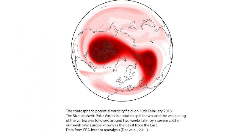 The stratospheric potential vorticity field on 10th February 2018. The Stratospheric Polar Vortex is about to split in two, and the weakening of the vortex was followed around two weeks later by a severe cold air outbreak over Europe known as the Beast from the East. Data from ERA-Interim reanalysis (Dee et al., 2011). CREDIT University of Bristol
