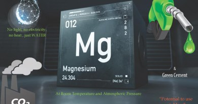 Bubble the air in water with a pinch of magnesium and we will get fuel. CREDIT Vivek Polshettiwar