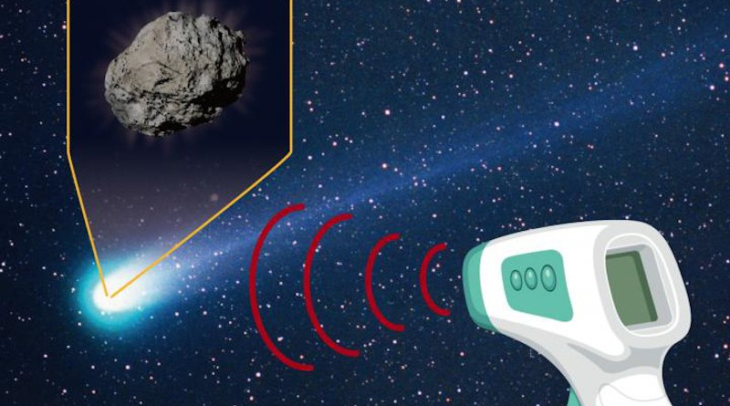 By observing a comet in thermal infrared wavelengths, the same wavelengths used by noncontact thermometers, it is possible to determine not only its current temperature, but also the surface composition of the nucleus which contains information about the thermal history of the comet. CREDIT Kyoto Sangyo University