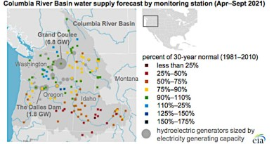 Source: U.S. Energy Information Administration, based on National Oceanic and Atmospheric Administration, Northwest River Forecast Center