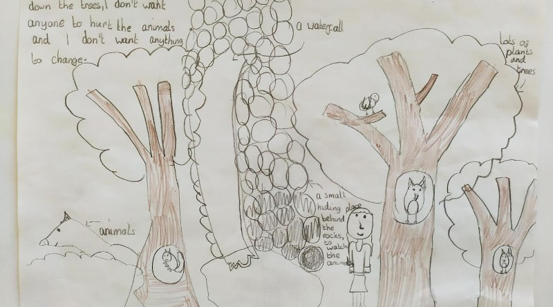 A drawing by a child indicating their happy place CREDIT Anglia Ruskin University