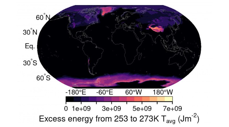 In polar regions and at high altitudes the conversion of solar radiation into hydrogen could certainly be worthwhile. CREDIT Energy&Env.Science. doi: 10.1039/d1ee00650a.