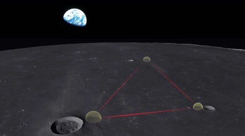 Conceptual design of Gravitational-wave Lunar Observatory for Cosmology on the surface of the moon. CREDIT: Karan Jani