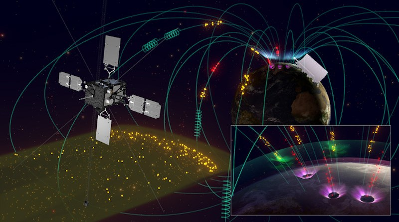 In geospace, the Arase satellite observes chorus waves and energetic electrons, while on the ground, EISCAT and optical instruments observe pulsating aurorae and electron precipitation in the mesosphere. CREDIT: the ERG science team